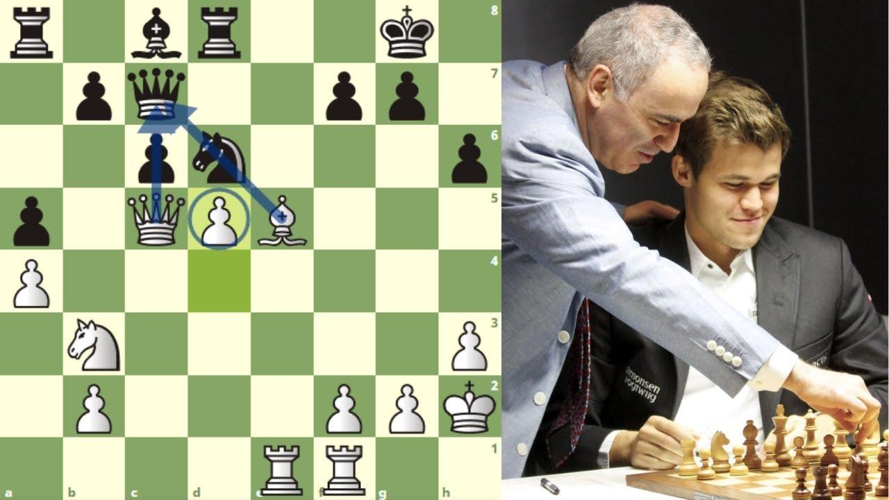 Ajedrez Carlsen – Mundial de ajedrez más popular desde Kasparov-Karpov