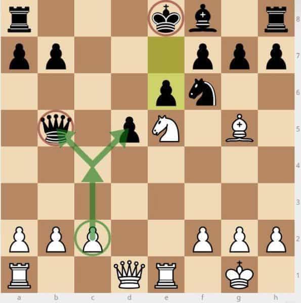 Cómo realizar una estrategia de ajedrez