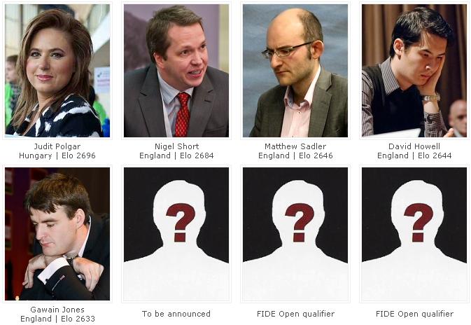 jugadores torneo clasico Londres 2013