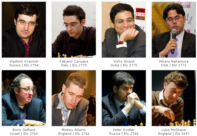 London Chess Classic 2013 jugadores