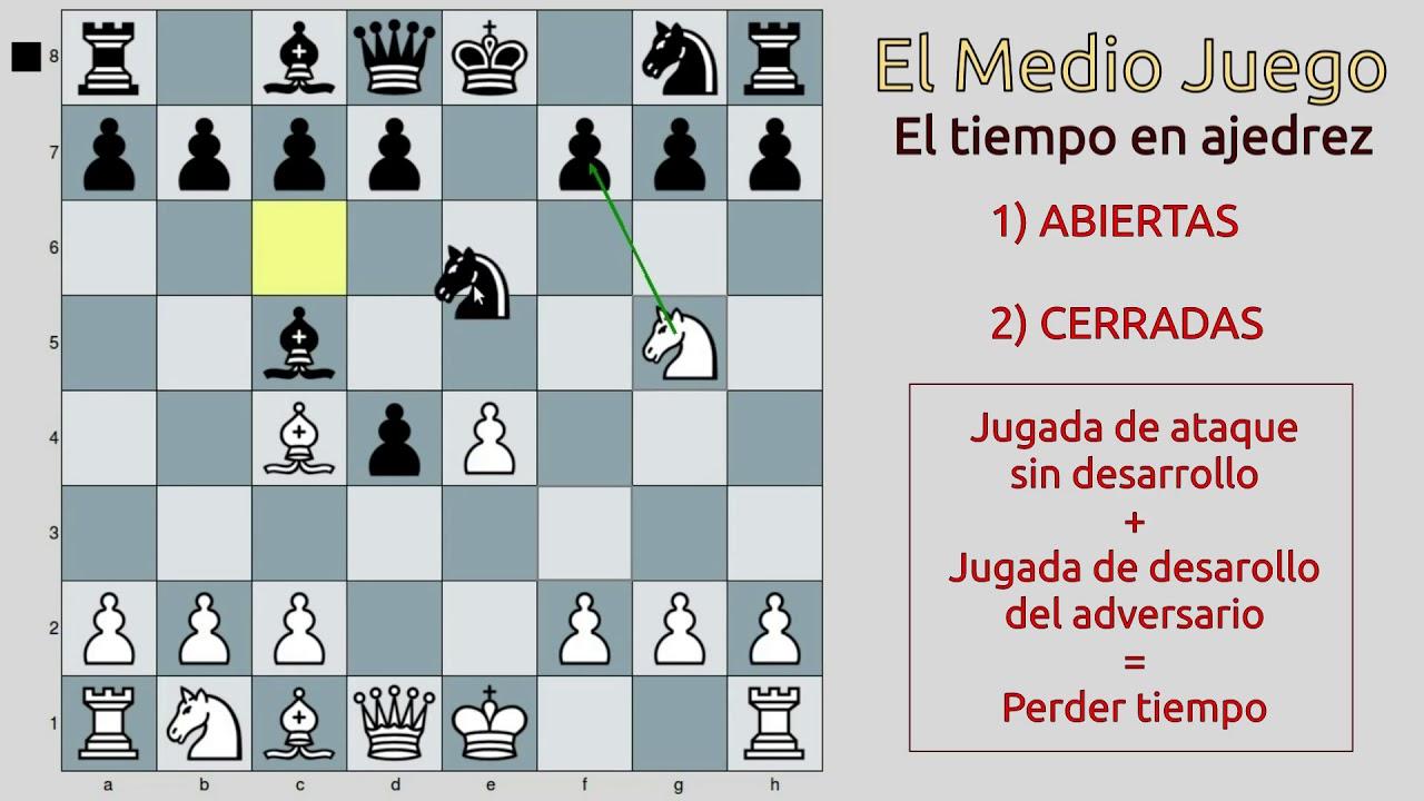 La importancia del desarrollo de las piezas de ajedrez