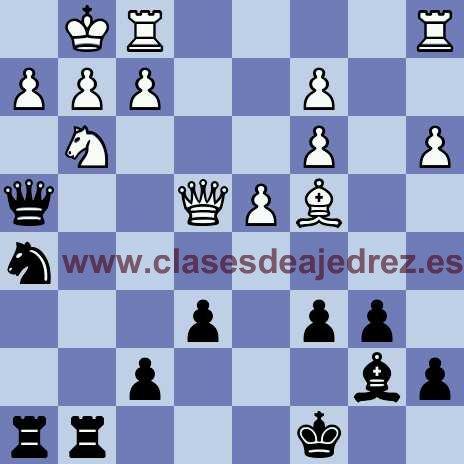 Problemas de ajedrez mate con negras