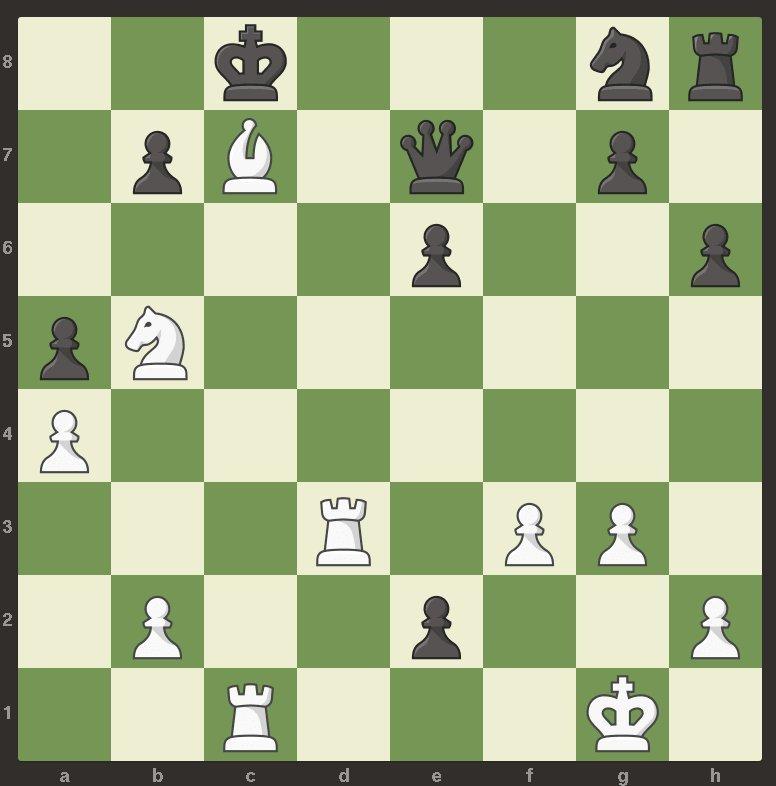 Problemas de ajedrez Problemas de ajedrez parte 1 Problemas ajedrez